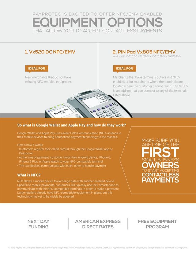 Electronic Check | Mission Viejo, CA | PayProTec WestCoast
