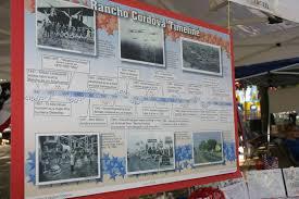 Rancho Cordova Time line display