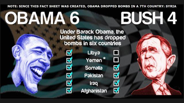 Image result for obama more wars than Bush cartoon