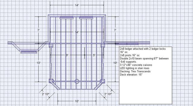 Sketch for the deck design in Denver