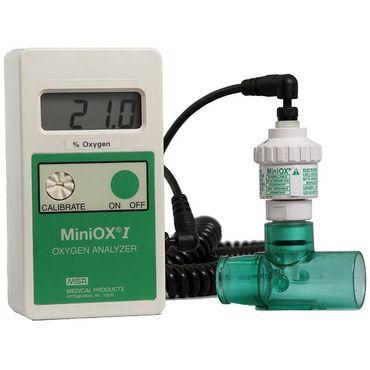 来自SMI的Miniox 1分析仪