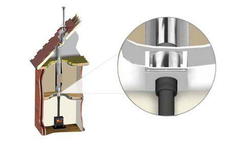 chimney internal fitting