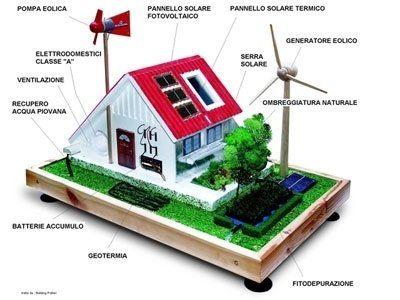 Valutazione situazione energetica