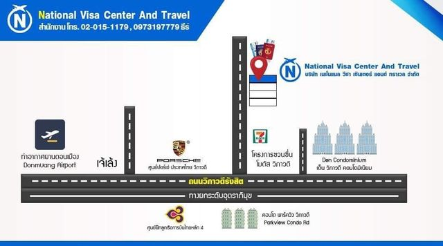 National visa center and travel