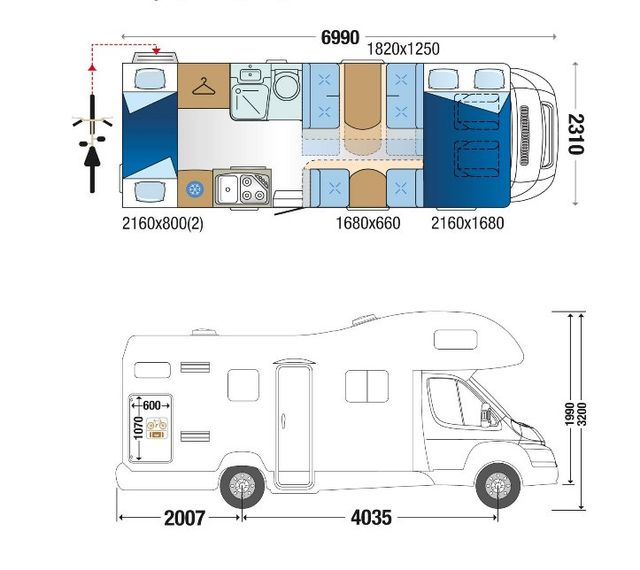 motor home hire uk