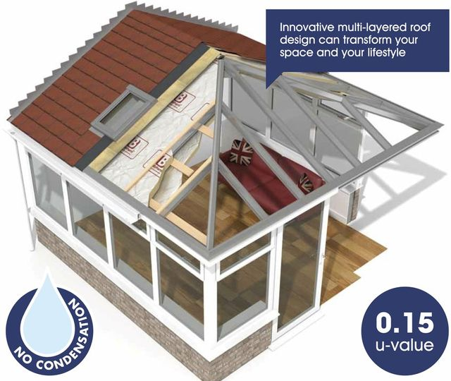 Equinox Tiled Roof Systems Gloucester, UK: Conservatory