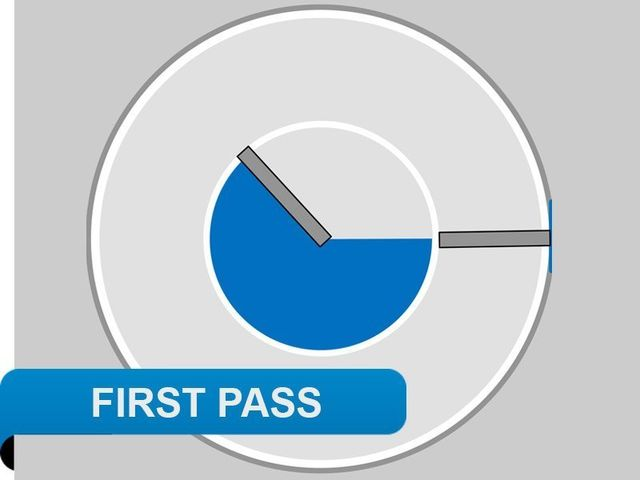 Corlim45 sweep first pass