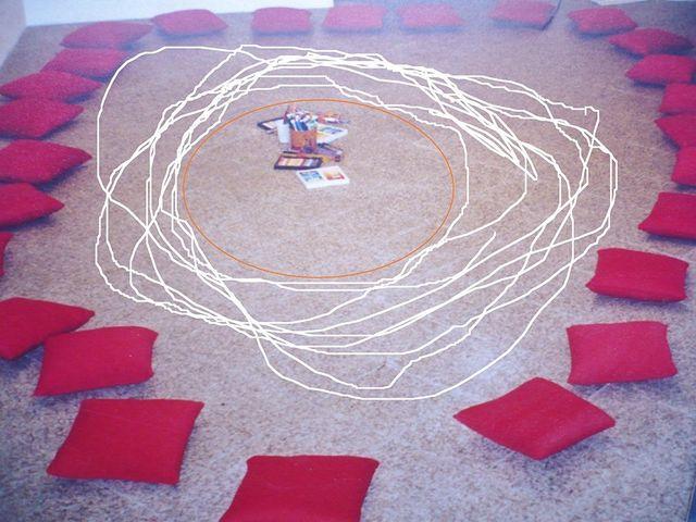 cerchio dell'arte