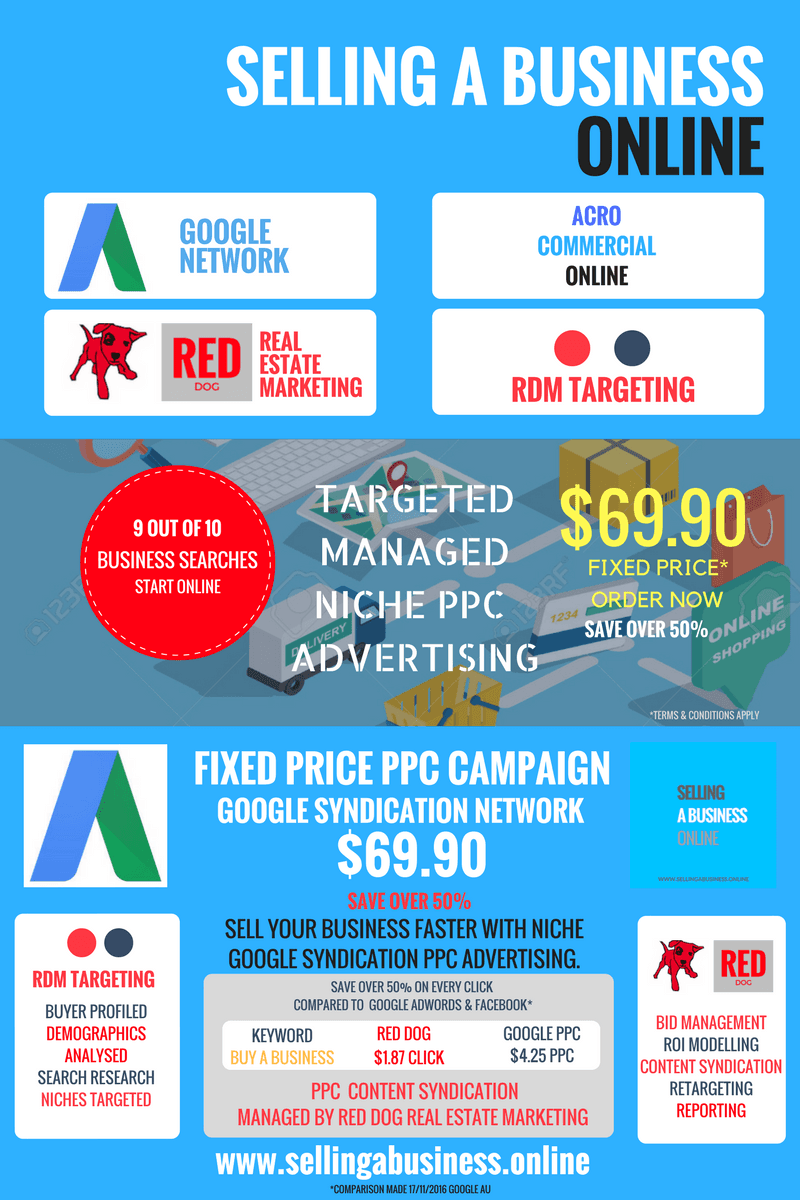 PPC Campaign To Help Sell A Business Fast