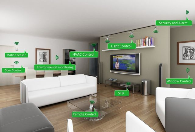 Home automation components