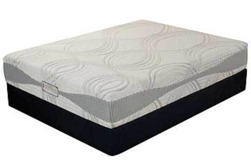 Price Comparisons Of Full Sleep Harmony Jubilee Youth 7 Inch Memory Foam Mattress With Pillow In Blue