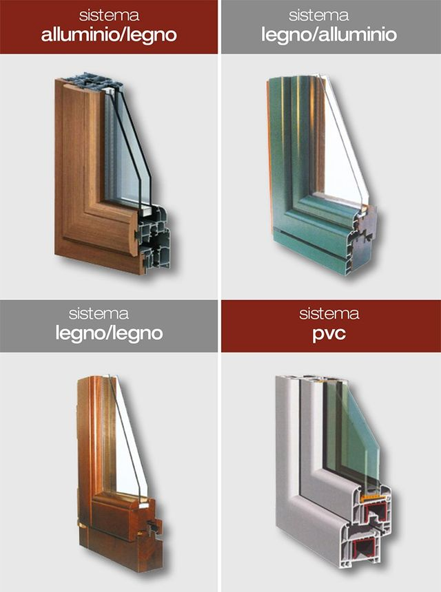 finestre in PVC, finestre in alluminio, finestre in legno, serramenti su misura