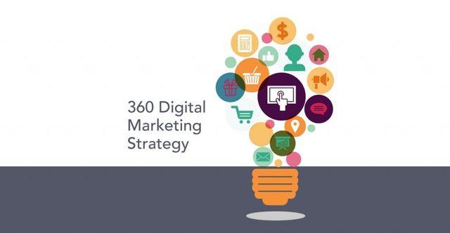 360 Digital Marketing Strategy