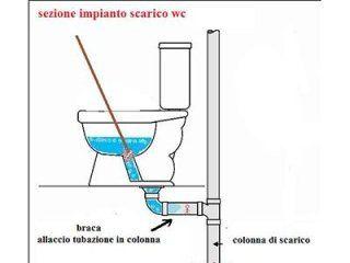 Stasatura scarico WC