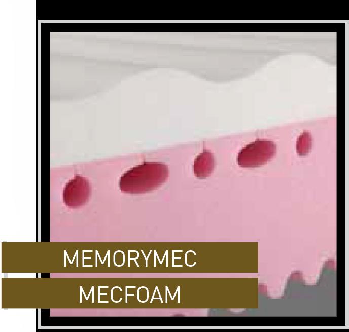 Memorymec a Melissano