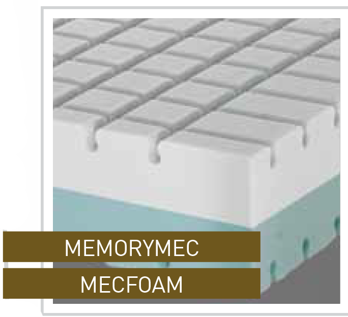 Memorymec mecfoam a Melissano