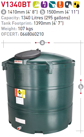 Oil tank options