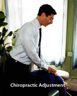 Chiropractor Chiropractic Adjustments NYC by Dr Louis Granirer in Manhattan New York City