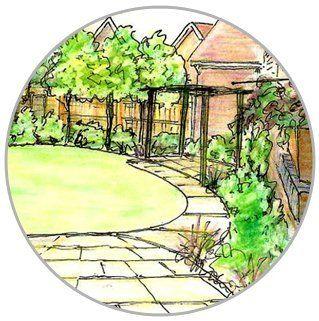 Amazing garden plan