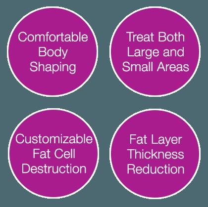 Non-Invasive-Belly-Fat-Removal-Boston-RI