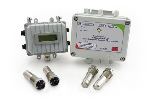 Energoflow AG products