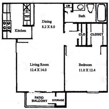 apartment rentals San Angelo, TX