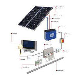 Solar energy services - Maidstone, Kent  - Higher Elevation Ltd  - Solar Energy