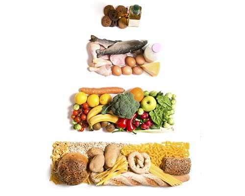 Piramide di alimenti fatta con alimenti reali
