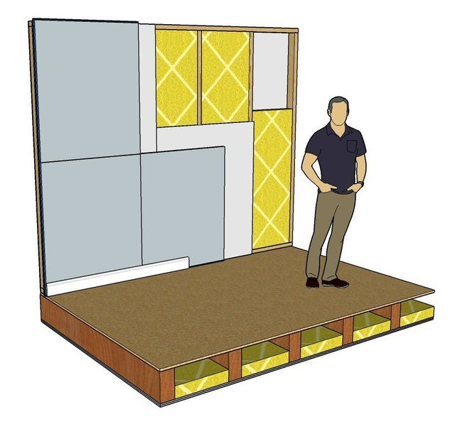 Stud wall soundproofing walls Soundproofing for walls interior