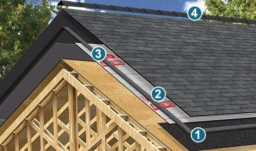 Roofing Design Tool