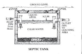 Septic Tank System Pumping & Cleaning in Albuquerque, NM