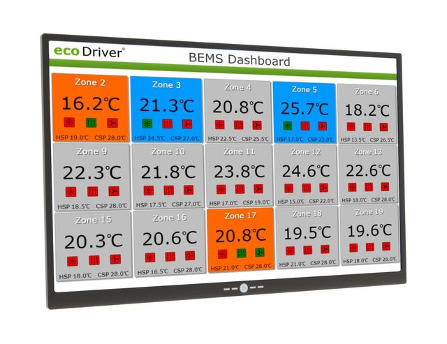 Ecodriver | TR Control Solutions Ltd
