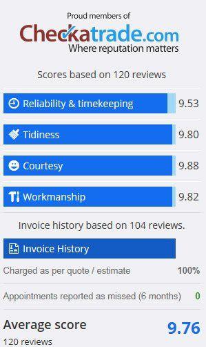 Checkatrade.com score