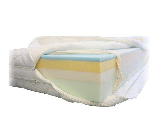 Materassi In Memory Fabricatore.Materasso Molle Memory Foam E Waterlily Amazing Materasso In Memory