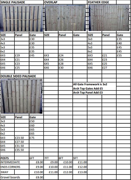 Garden fencing prices