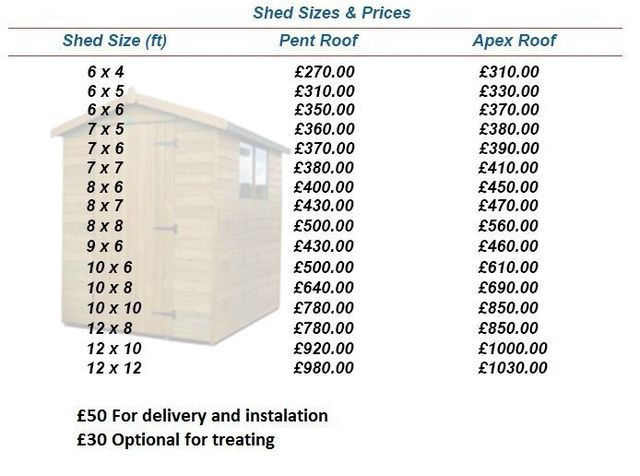 summer house prices