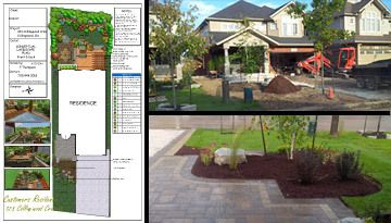 Design/Build Process