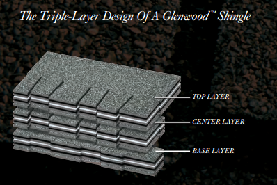 Cross section of Glenwood Lifetime Designer Shingles, installed by King Quality Construction