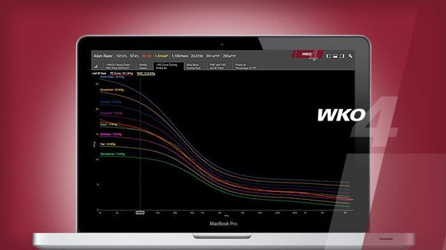 ilevel training plans based on WKO4 PD curve
