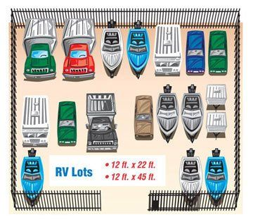 Outdoor storage for RV, Boats, Trailers and Vehicles