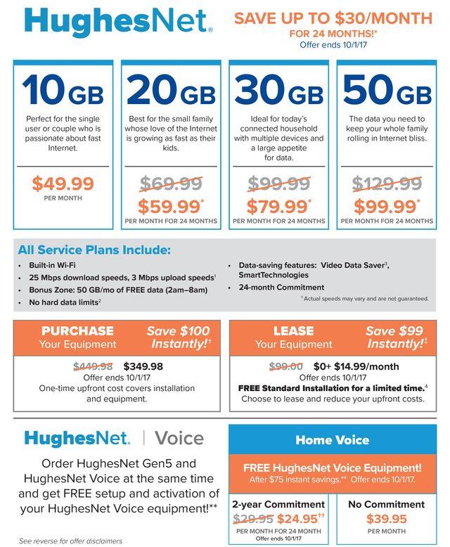 Cheap Home Internet Plans. View Residential Plans New HughesNet Gen5 Faster Internet Nationwide