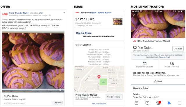 Successful Facebook Offers For Local Businesses