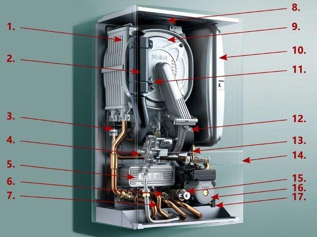 Boiler servicing Gainsborough & breakdown repairs
