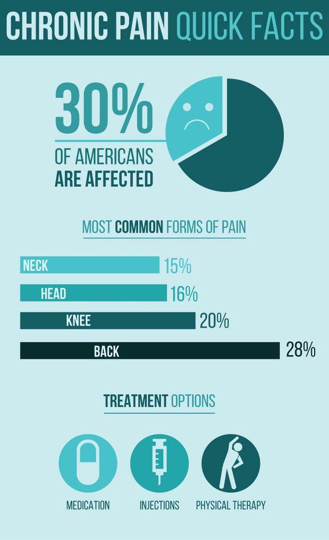 chronic-pain-infographic.jpg