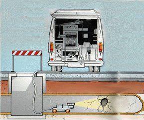 Pulizia idrodinamica delle tubazioni