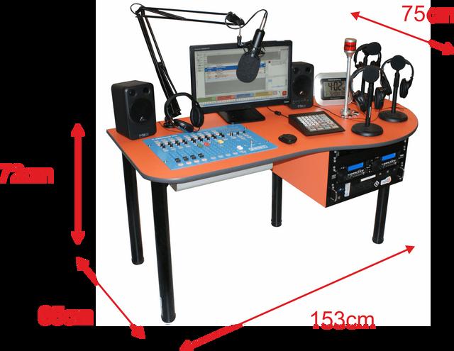 SR4 Modern Studio Package