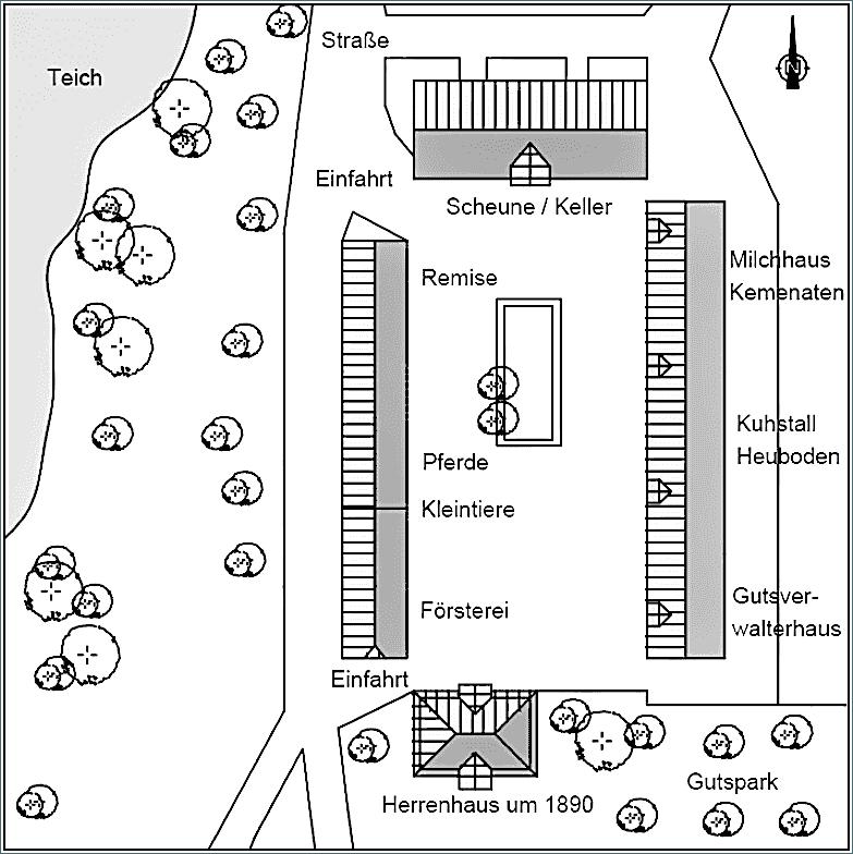 Abb. 3b Wiederaufgebaute und erweiterte Gutshofanlage ab 1890 bis zur Veränderung durch die B © Plan-Konzept und Ingenieurbüro Forner