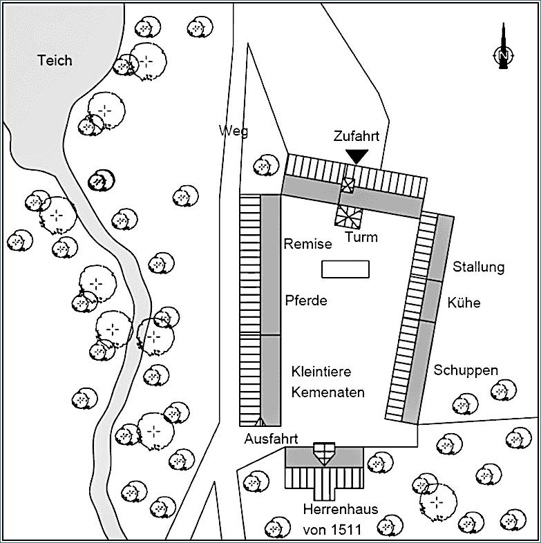 Abb. 3a Historische Gutshofanlage bis zum Brand 1885 © Plan-Konzept und Ingenieurbüro Forner