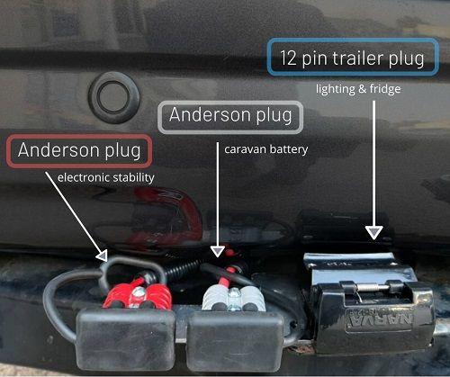 Automotive Electrical Designs, Anderson Plug Wiring Diagram