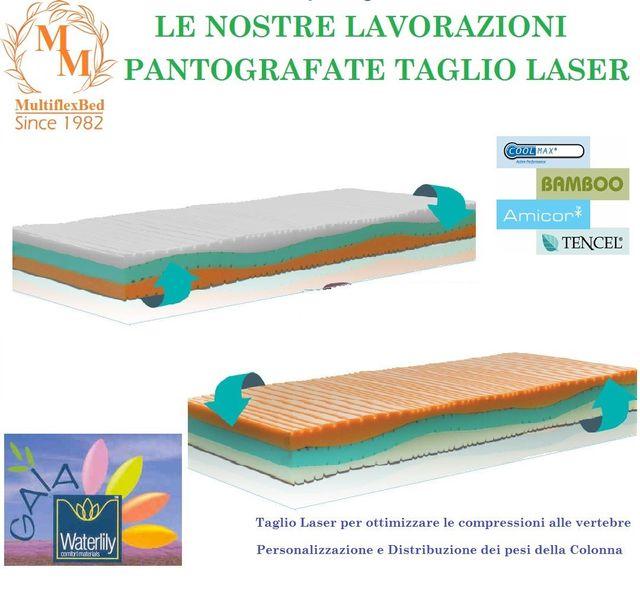 Lavorazioni pantografate taglio laser